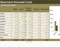 free home remodeling spreadsheet download