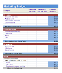 free marketing budget download