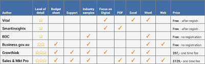 free media plan template excel download