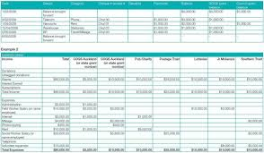 free profit loss worksheet download