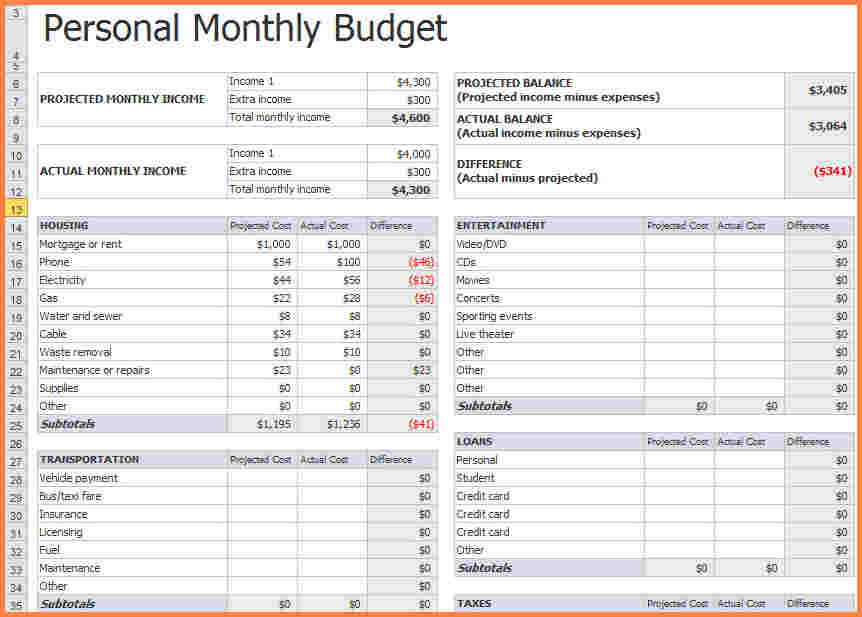 simple personal budget templates koni polycode co