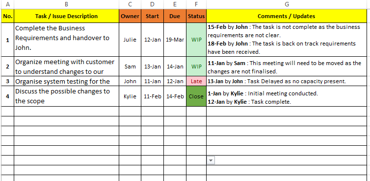 free task manager template sheet