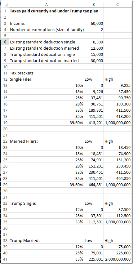 free tax spreadsheet templates download
