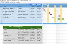 gantt chart template free download