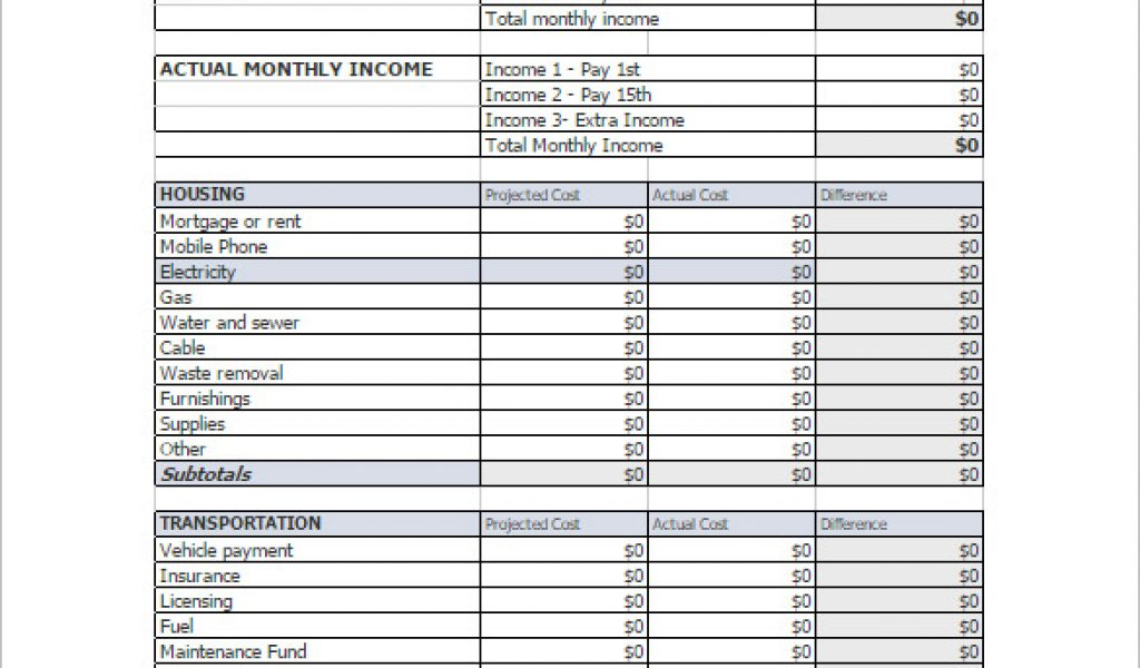 Goodwill Donation Excel Spreadsheet  SampleBusinessResume