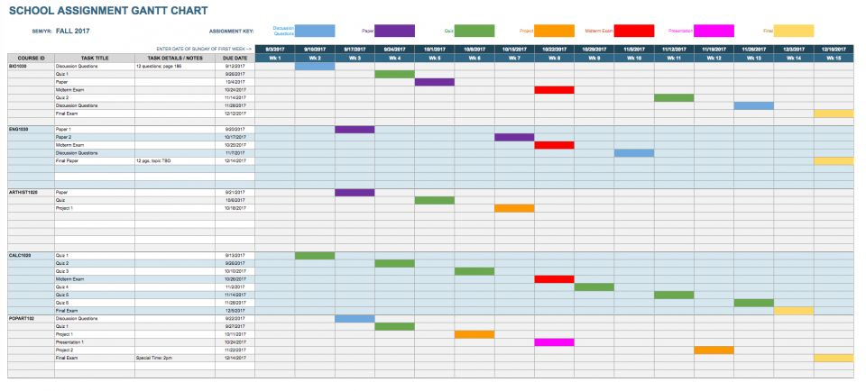 google school assignment gantt chart sheets template free