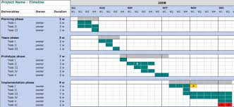 google sheets gantt chart plugin download
