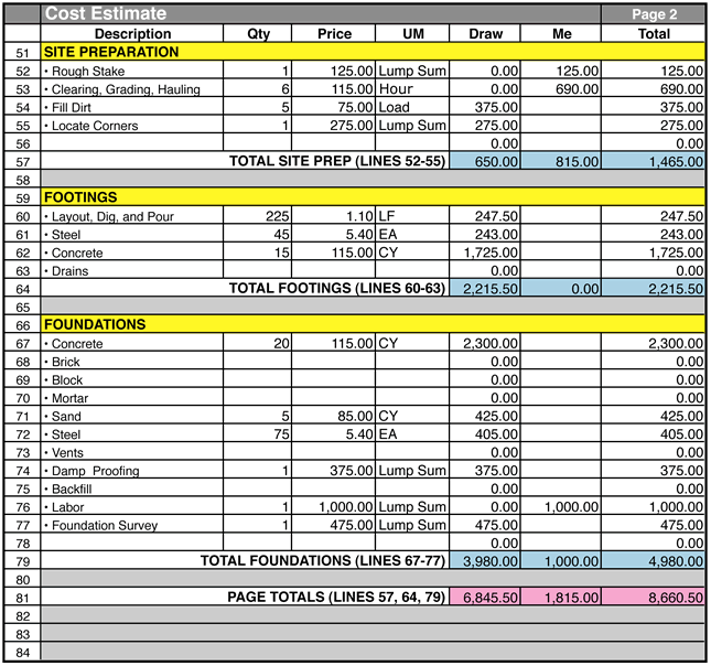 The top 5 construction estimating spreadsheet template for Home building cost spreadsheet