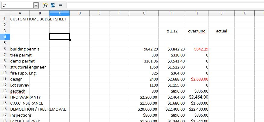 home remodel budget spreadsheet