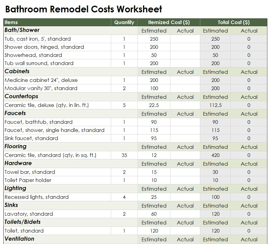 house renovation cost bathroom remodel estimate template house renovation preadsheet