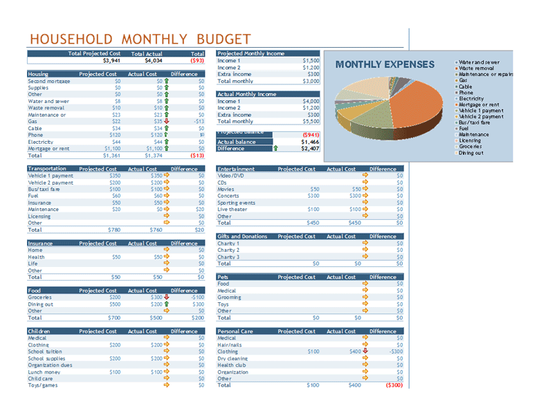 10 free household budget spreadsheet 2018