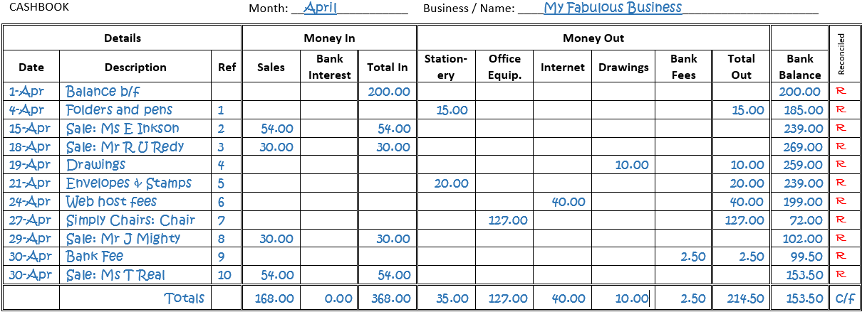 how to keep accounts in excel cashbook spreadsheet example