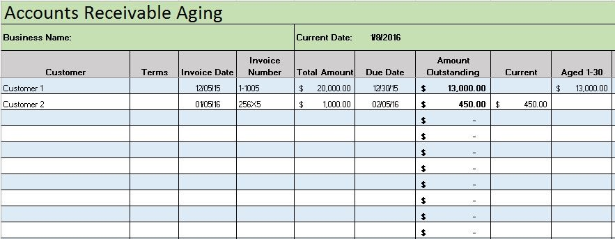 how to maintain accounts receivable aging in excel sheet format