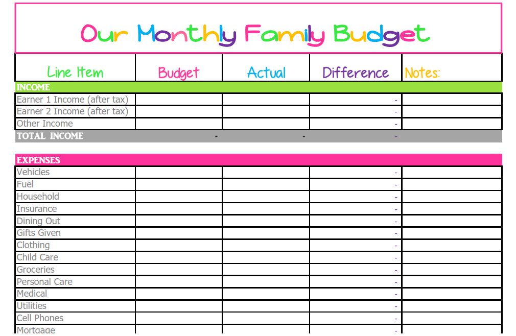 how to make a monthly family budget spreadsheet