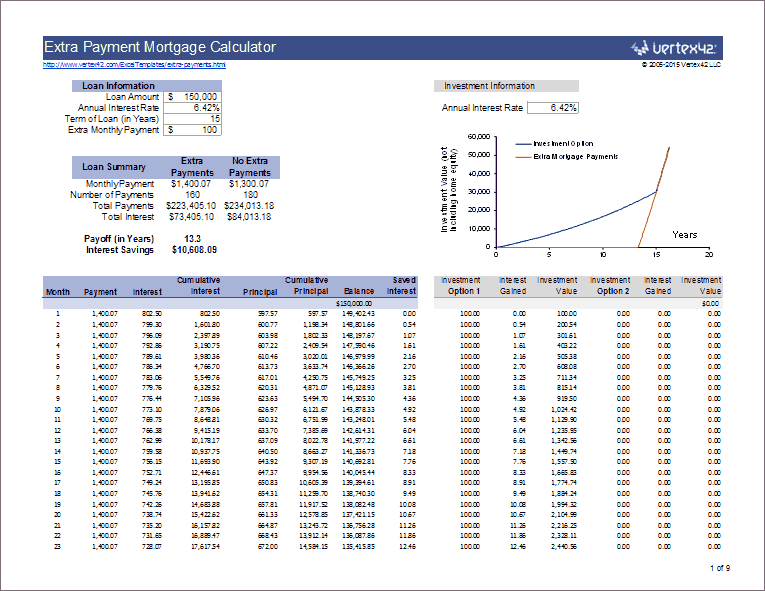 Free download excel mortgage calculator spreadsheet for Build my home calculator