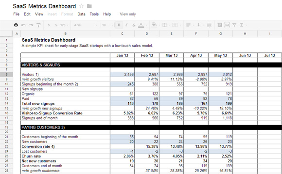 key performance indicators excel format spreadsheet templates ...
