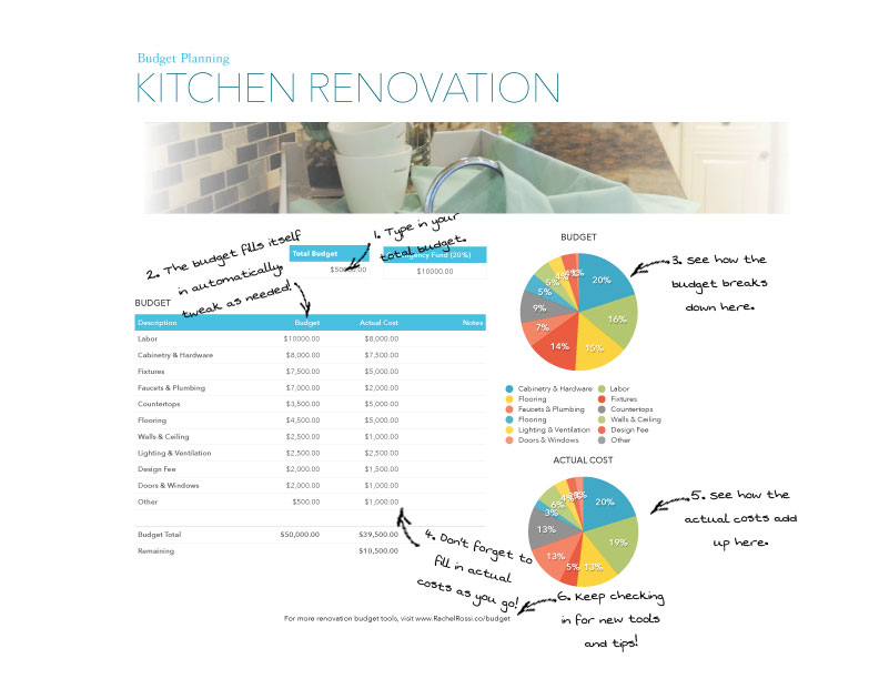 home renovation cost spreadsheet