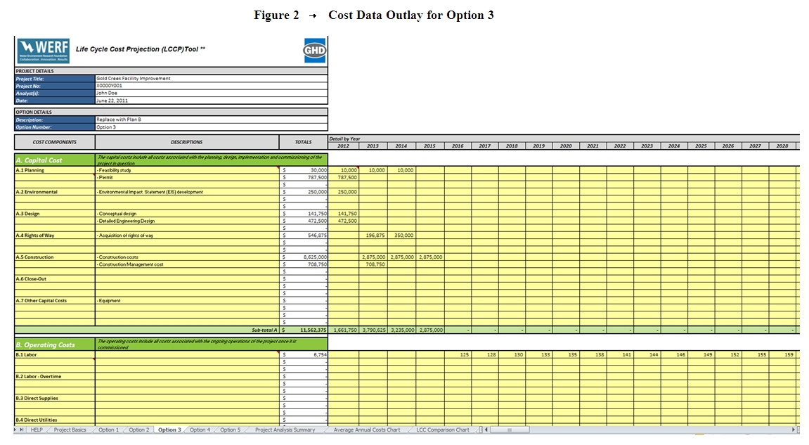 life cycle cost benefit analysis template xls spreadsheet download