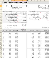 loan calculator spreadsheet with extra payments