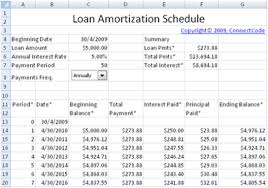 loan amortization schedule car download