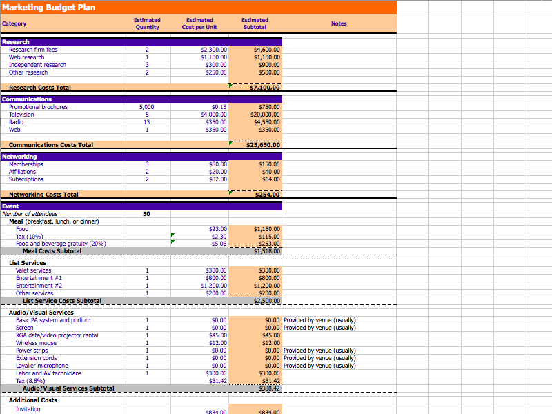 marketing budget plan spreadsheet