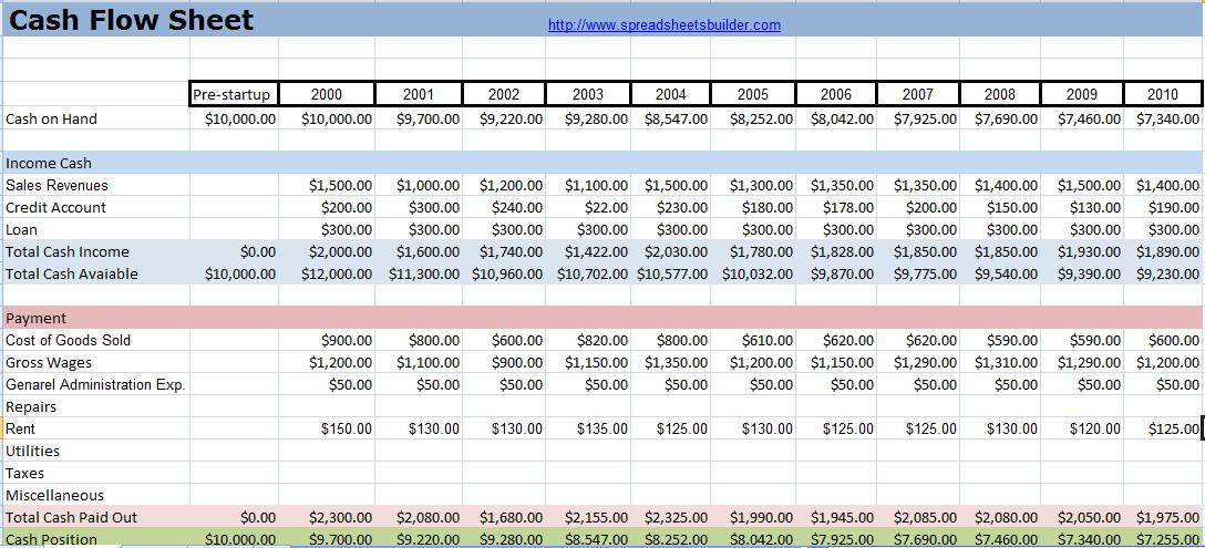 monthly cash flow sheet template excel