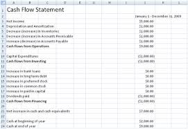 monthly cash flow template excel download