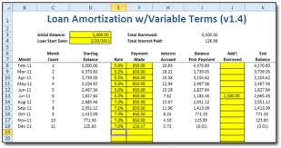 monthly loan amortization schedule download