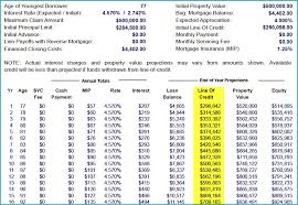 mortgage calculator download
