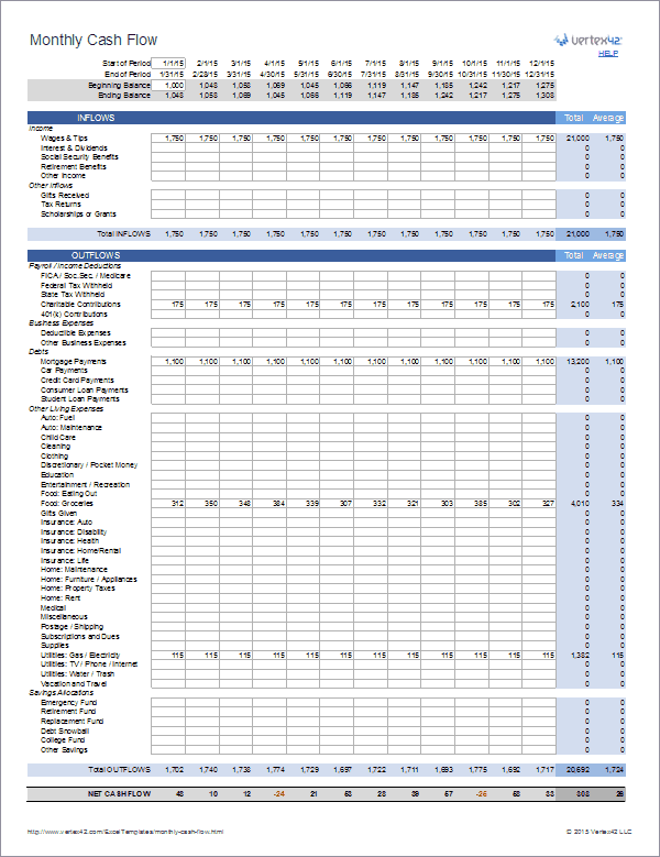 personal budget planner monthly cash flow worksheet
