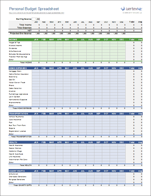 personal simple budget template excel