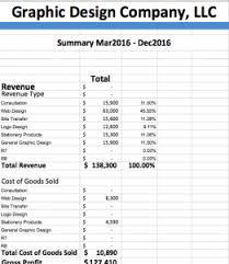 pro forma income statement template download