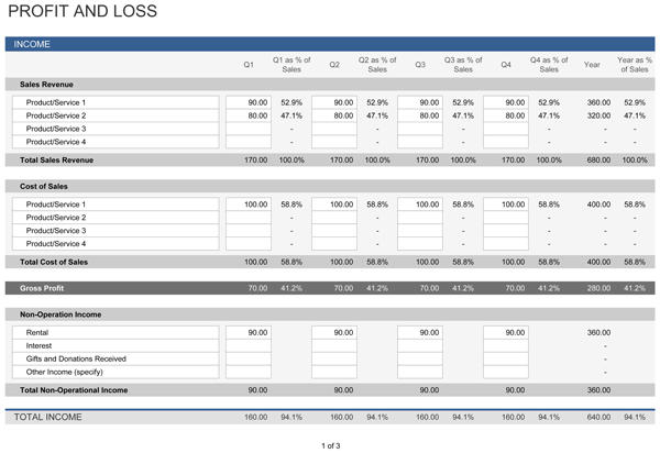 profit and loss statement template for self employed free download