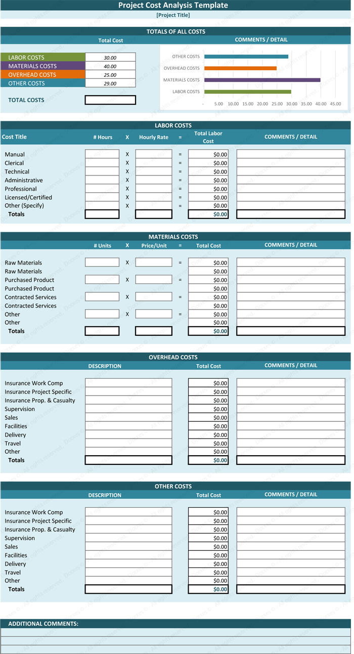 Project Cost Analysis Template For Excel