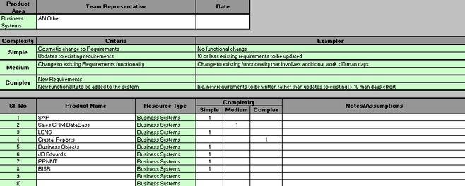 project costs estimating budget template excel 2007