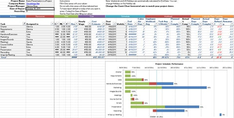 project management tracking spreadsheet template excel free download