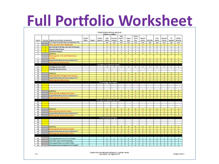 Project Portfolio Planning Excel Spreadsheet