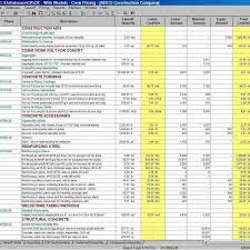 project time tracking spreadsheet free download