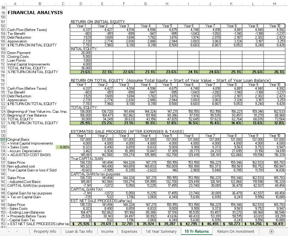 real financial analysis estate spreadsheet templates