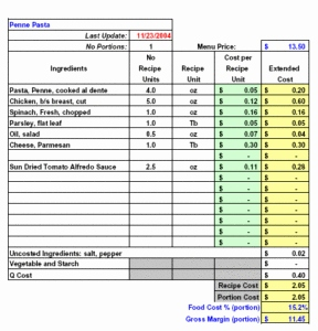 recipe cost practice worksheet answers spreadsheet