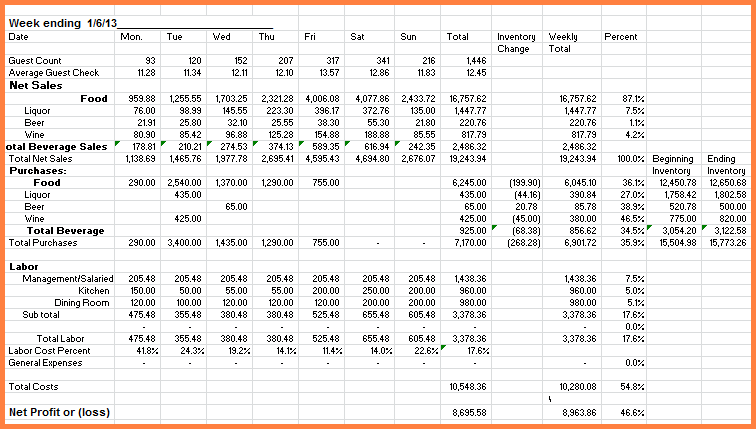 Restaurant Expense Excel Spreadsheets Free