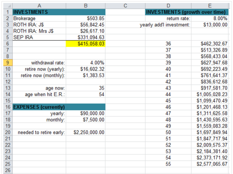 retirement income planning worksheet