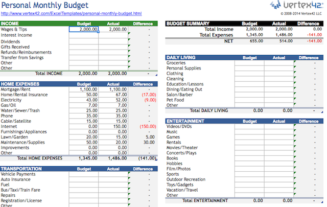 personal finances budget koni polycode co
