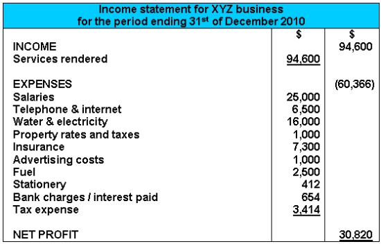 simple income business statement template