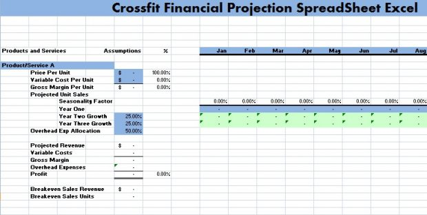 spreadsheet kpi employee performance dashboard in excel