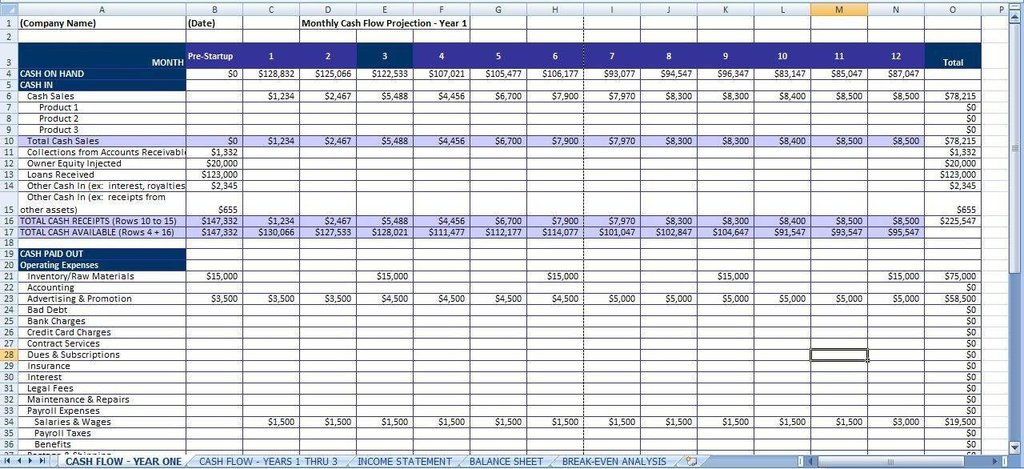 startup business plan template pdf spreadsheets