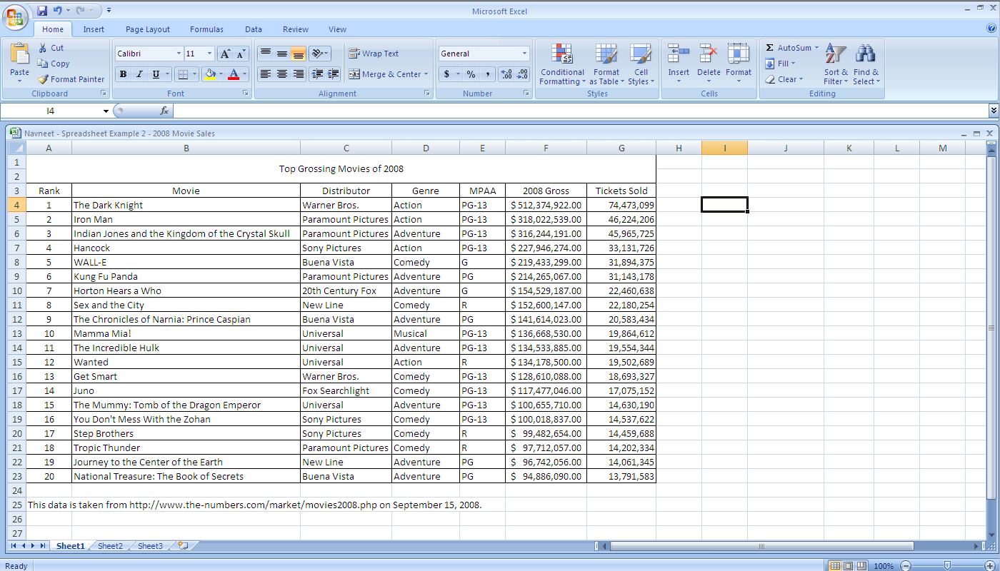 uses of spreadsheet example