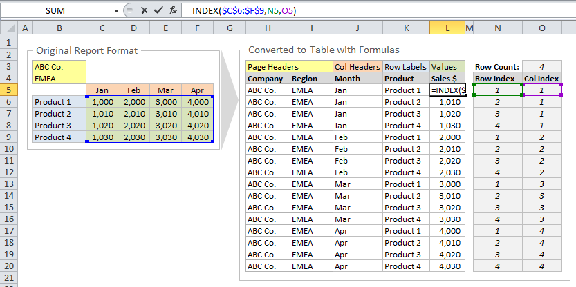 Convert Data Structure for spreadsheet