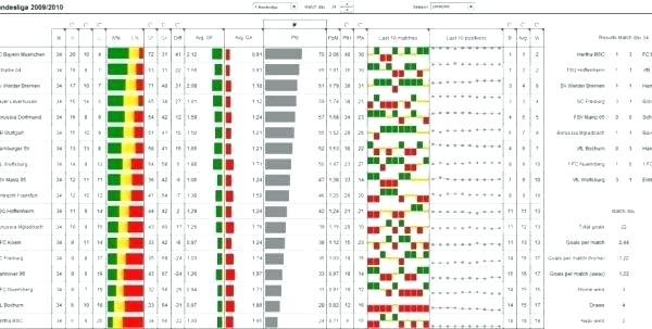 best spreadsheet for project tracking