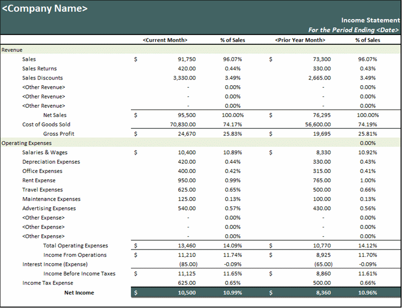 Income statement template excel free download samplebusinessresume tags blank income statement template excelbusiness financial statement template pdffinancial statement template excelfinancial statement template xls flashek Image collections